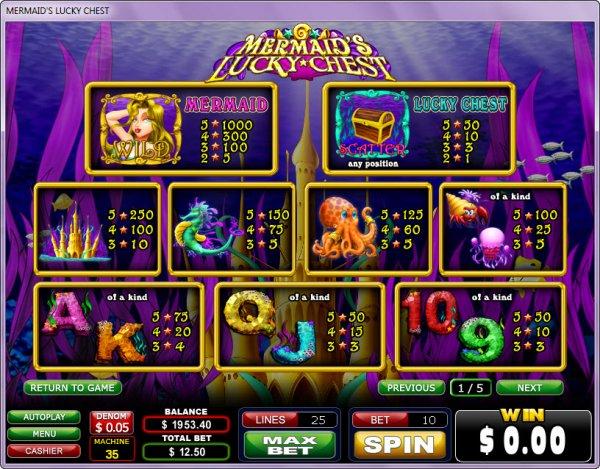 online slots free mermaid spiele