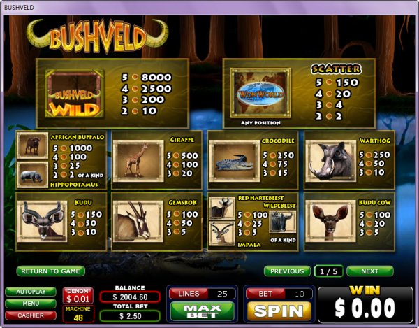 Indian casino payouts indiana alive casino