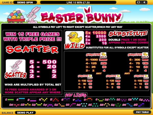 Easter bunny slots easter bunny slots pay table thecheapjerseys Images