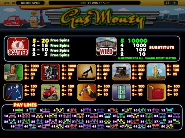 online casino table games fast money