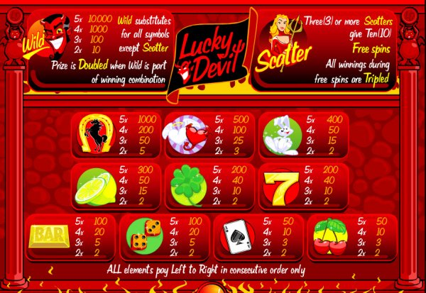 Lucky Devil™ Slot Machine Game to Play Free in Cozy Gamess Online Casinos