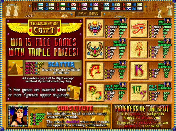 Treasures of Egypt Slots - Play Online for Free Now