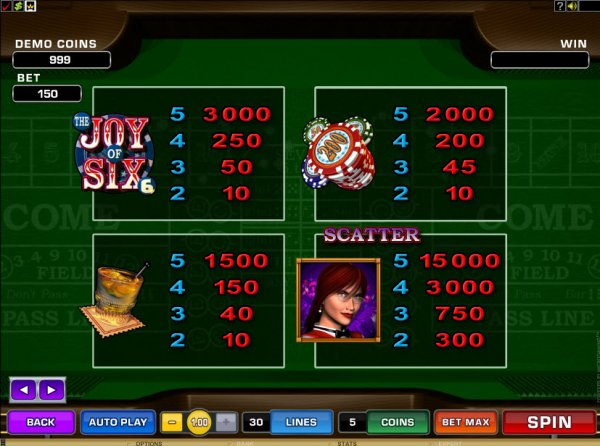 The Joy of Six Slot - Try this Online Game for Free Now