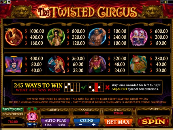Twisted Pays™ Slot Machine Game to Play Free in Novomatics Online Casinos