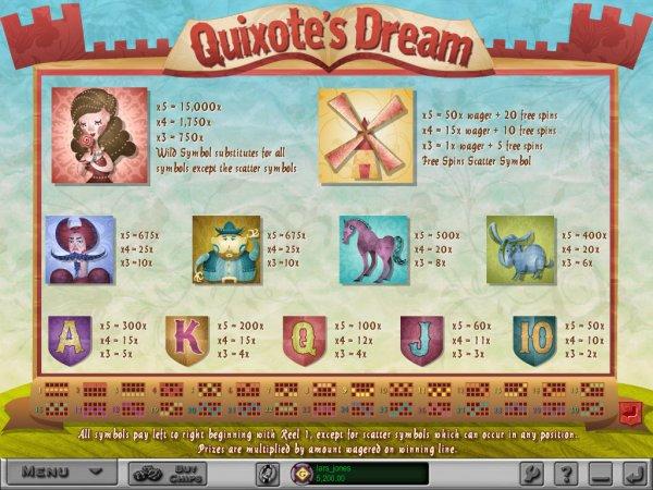 dream slots | Euro Palace Casino Blog