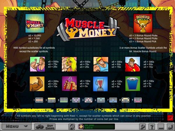 Image result for Slots