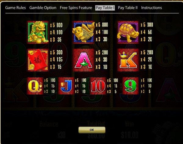 Red oak downstream casino