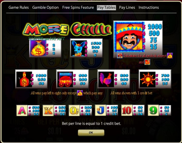 which online casino pays the best slizing hot