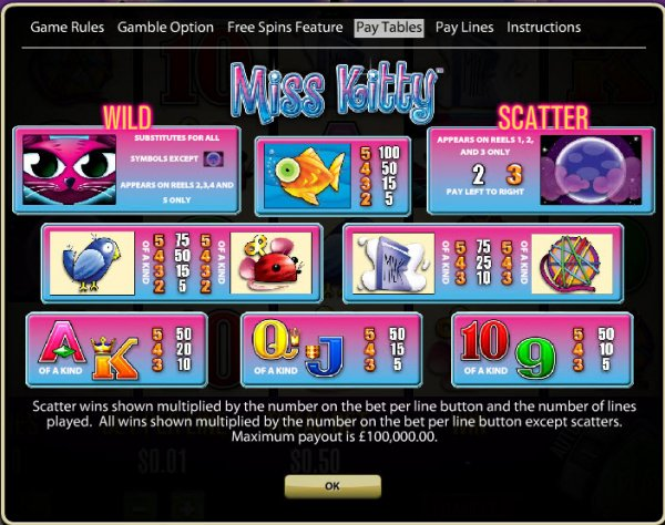 Miss Kitty Slots Pay Table