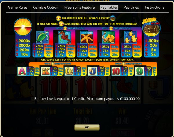 Treasure Voyage Video Slots Review - Win on More Pay Lines