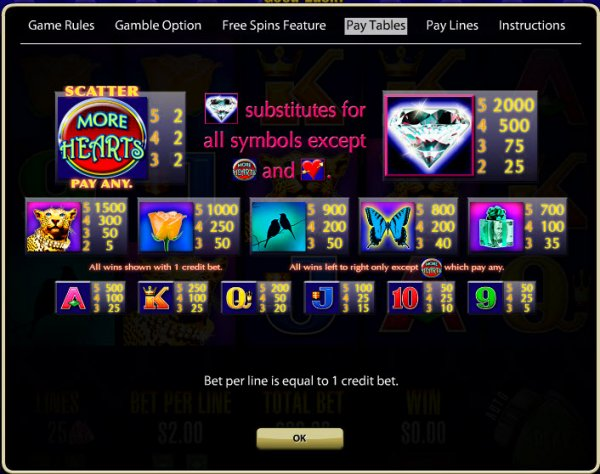 More Hearts Slots Pay Table