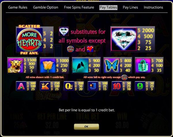 charlevoix hotel casino Online