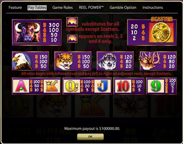 Buffalo Slots Pay Table