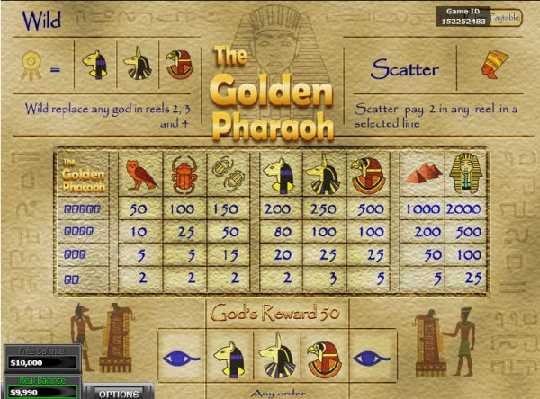 Golden Pharaoh Slots - Free Golden Pharaoh Slot Games Online
