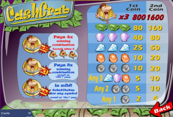 Cash Grab 2 Slots - Play Online for Free Instantly