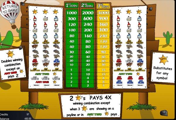 paypal online casino wild west spiele