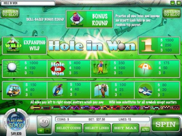 Hole in Won™ Slot Machine Game to Play Free in Rivals Online Casinos