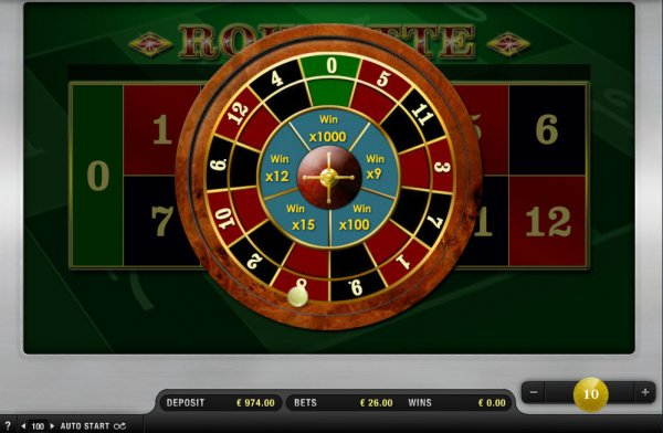 magic wheel casino