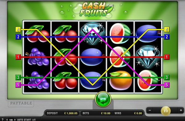 Cash Fruits Plus Slot Machine Online ᐈ Merkur™ Casino Slots