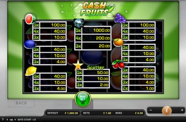 online casino games real cash