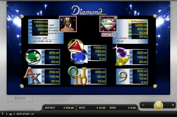 online merkur casino like a diamond