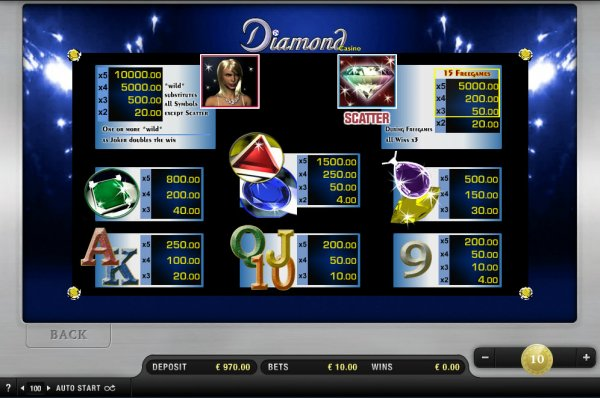 ringmaster casino no deposit bonus