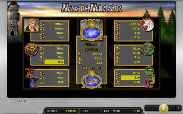 Magic mirrors casino