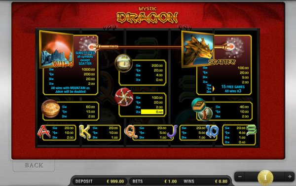 Mystic Dragon Slots - Play Merkur Casino Games Online