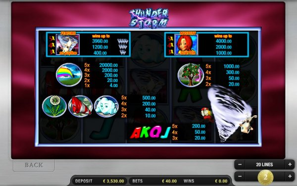 online casino table games tornado spiele