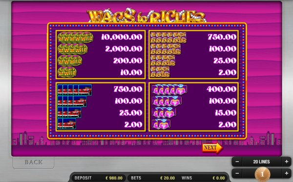 Wags To Riches Slot Machine - Play this Game for Free Online