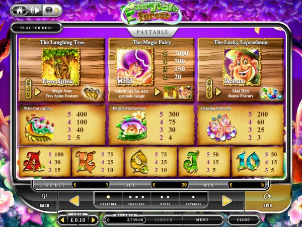 Fairytale Forest Slot Machine - Play Online for Free