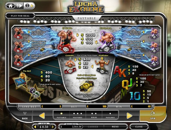 Lucha Extreme Slot Machine - Play Online for Free Now