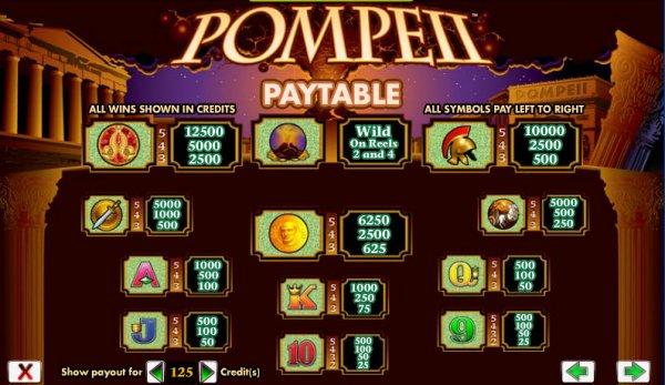 Pompeii Slots Pays