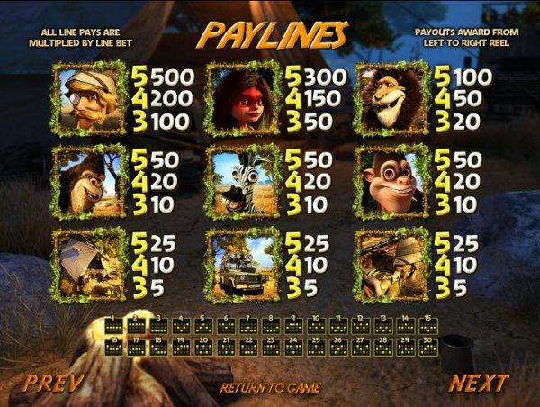 Safari Sam Slots Pay Table