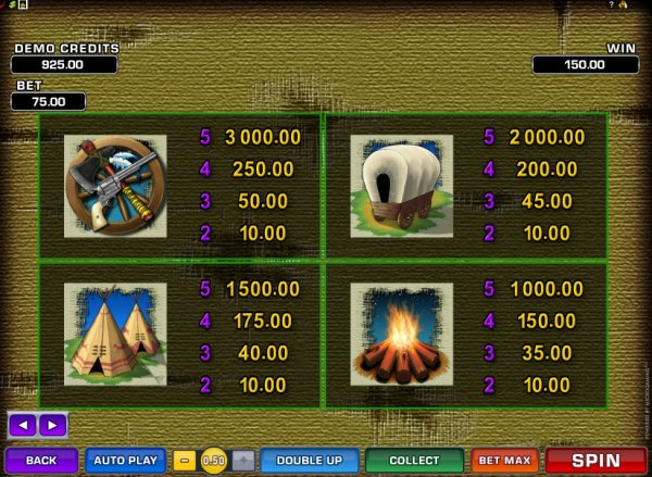 online slots western frontier