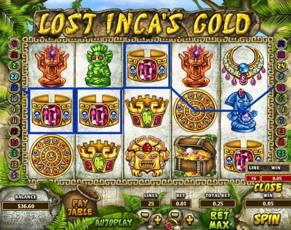 Lost Incas Gold Slot Machine Online ᐈ ™ Casino Slots