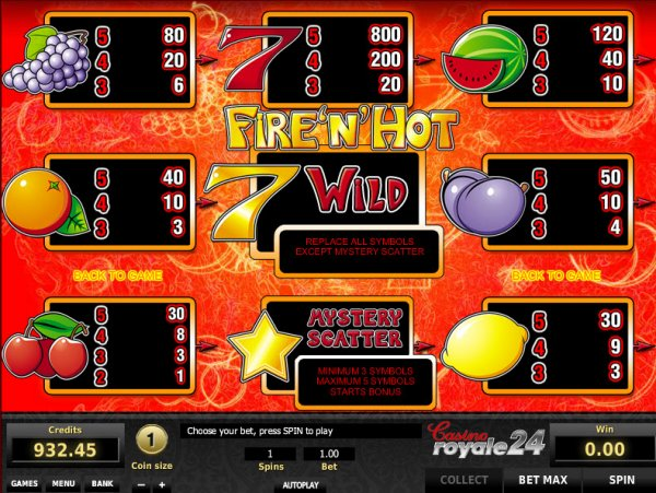 online casino table games sizziling hot