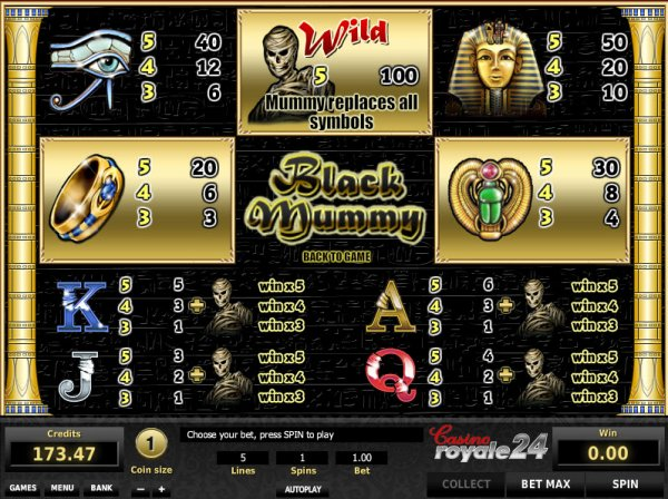 Wild Mummy™ Slot Machine Game to Play Free in Amayas Online Casinos