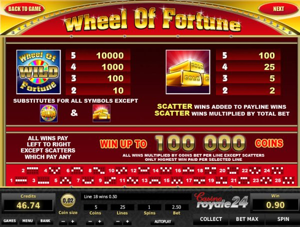 Billy spins casino