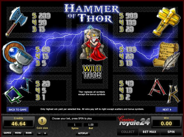 hammer of thor slots
