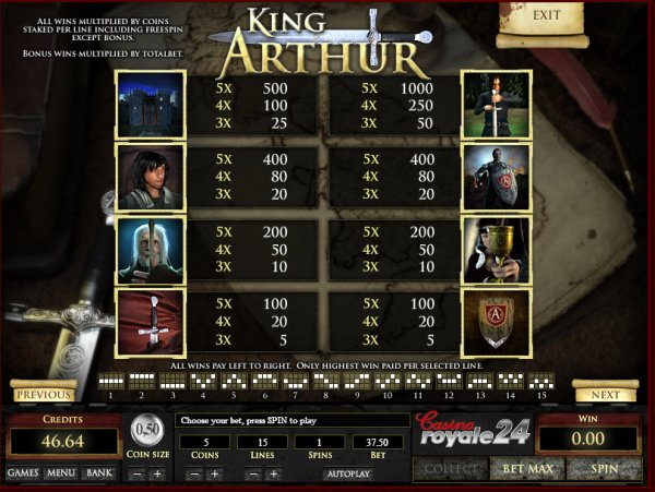King Arthur Slot - Play Tom Horn Gaming Games for Fun Online