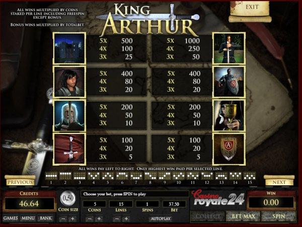 online casino table games king com einloggen