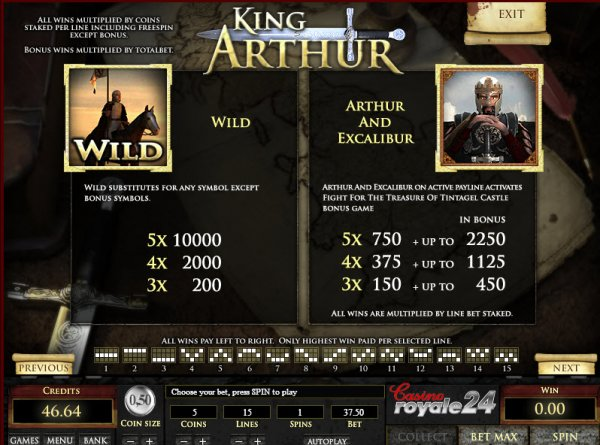 Machine à sous King Arthur gratuit dans Microgaming casino