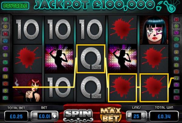 Tokyo Nights Slot Machine Online ᐈ Pariplay™ Casino Slots