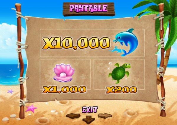 Tiki Madness Slots - Free to Play Online Casino Game
