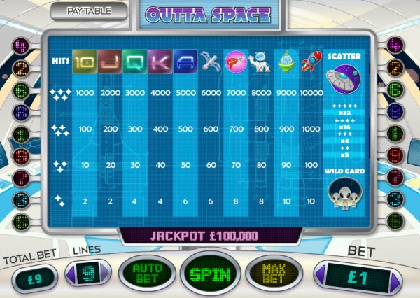 Arctic Madness Slot Machine Online ᐈ Pariplay™ Casino Slots