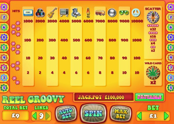 Black Barts Royal Fortune Slots - Read the Review Now