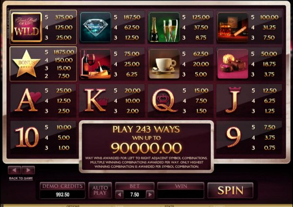The Finer Reels of Life slot - spil online gratis