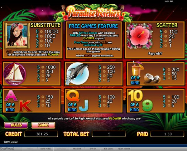 Paradise Riches™ Slot Machine Game to Play Free in PartyGamings Online Casinos