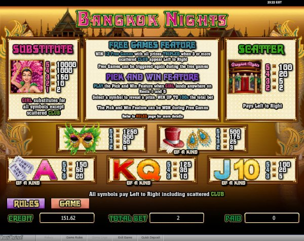 Bangkok Nights™ Slot Machine Game to Play Free in PartyGamings Online Casinos